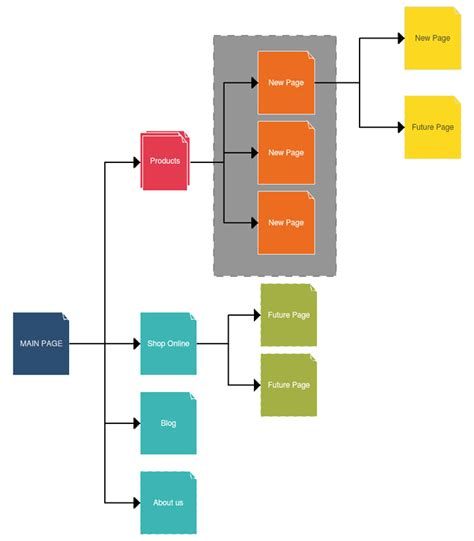 sitemap design template website sitemap software and sitemap templates creately