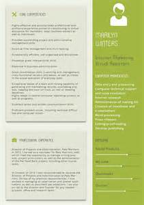 Best Resume Templates 2016 by Top Executive Resume Format 2016 2017 Mistakes Resume 2016
