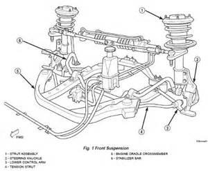 Brake Line Diagram 2000 Dodge Dakota A Question About The Dodge Intrepid Dodgeintrepid Net