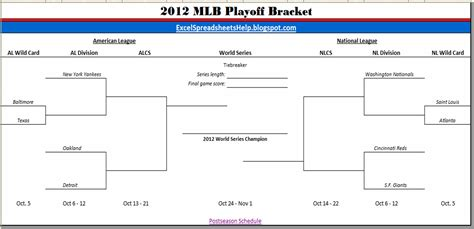format html brackets printable nhl playoff bracket 2015 new style for 2016 2017