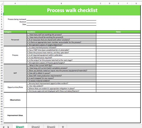 How To Create A Gemba Walk Checklist In Excel Sanzu Business Training Gemba Walk Checklist Template