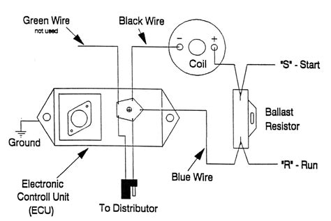ballast resistor hookup ignition coil ballast resistor wiring diagram elvenlabs