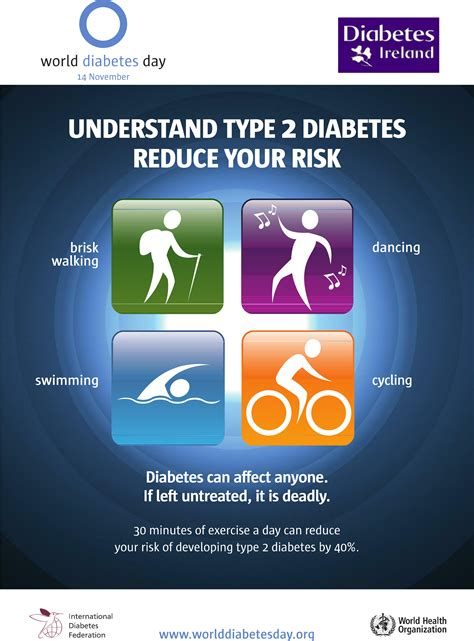 how can i reduce type 2 5ar free diabetes screening in store conefreys