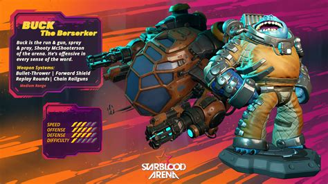 Best Seller Starblood Arena Vr master ps vr shooter starblood arena with these expert