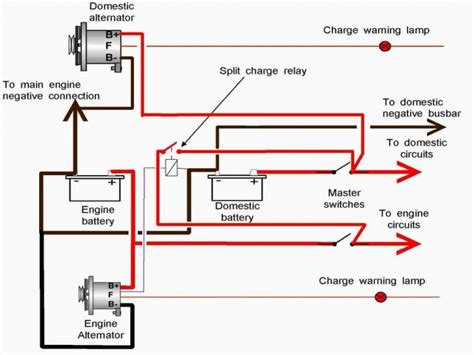 kubota tractor alternator wiring diagram wiring diagram