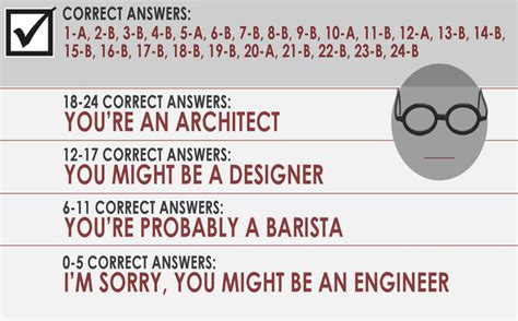 design engineer vs architect architect designer barista or engineer t h e v i