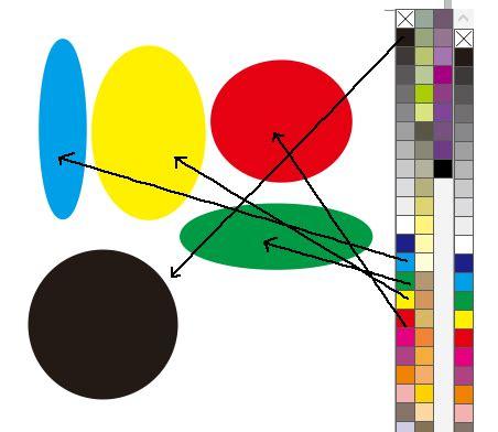 cara membuat warna pattern pada objek tutorial coreldraw cara membuat lingkaran dengan corel