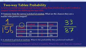 two way tables probability