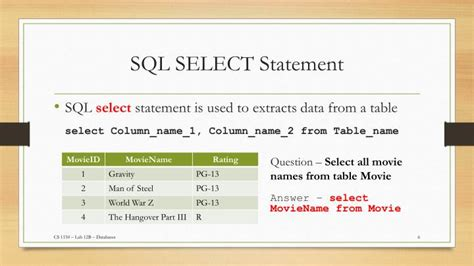 sql select ppt cs 1150 lab 12b databases powerpoint