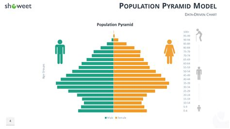 Demographic Infographics For Powerpoint And Keynote Population Ppt Templates Free