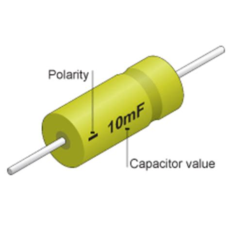 types of capacitors bitesize gcse bitesize capacitors