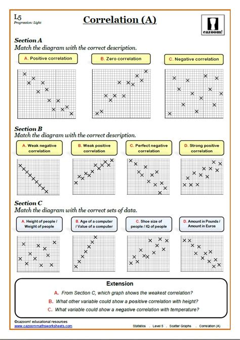 Line Of Best Fit Worksheet With Answers by Sles And Surveys Worksheets Random Sling Worksheet