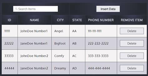 Angularjs Tables by Angularjs Responsive Data Table Angular Script