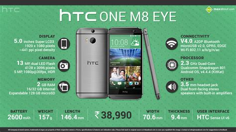 themes for htc m8 eye quick facts htc one m8 eye