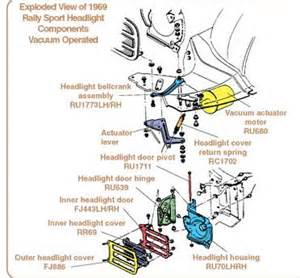 head light parts diagram head uncategorized free wiring