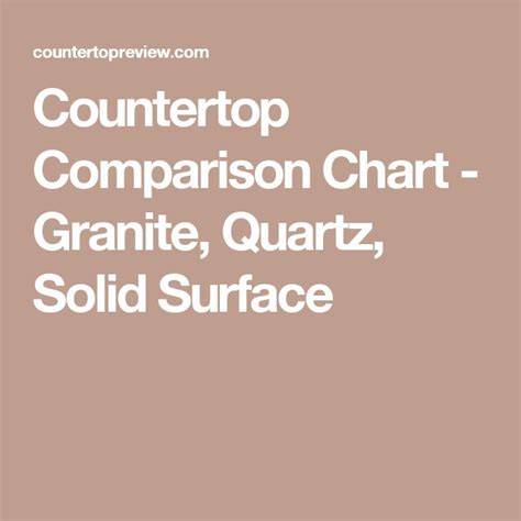 Solid Surface Countertops Cost Comparison by 1000 Ideas About Quartz Countertops Cost On
