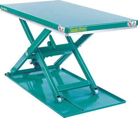 low profile lift table guardian series low profile scissor lift tables by lift