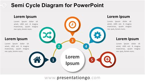 free powerpoint cycle diagrams semi cycle diagram for powerpoint presentationgo