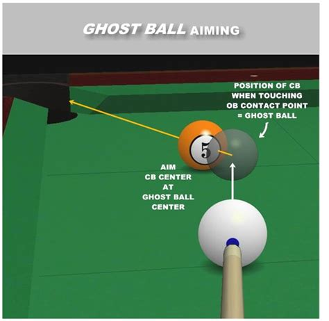 pubg aiming tips console billiards and pool aiming faq answers