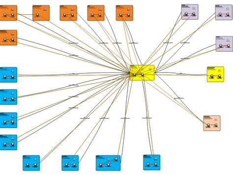 visio topology active directory diagramming active free engine image