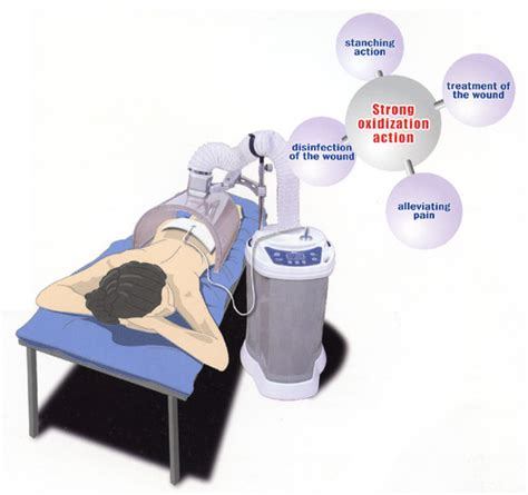 ozone oxygen therapy device from nexen co ltd