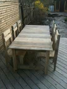 Pallet Dining Table Diy 25 Unique Diy Pallet Table Ideas 99 Pallets
