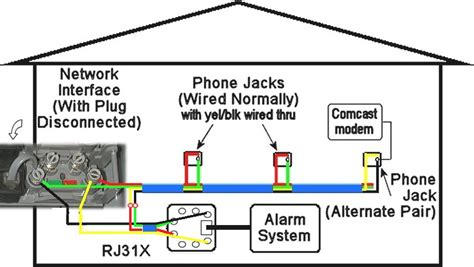 house wiring cat 5 the wiring diagram readingrat net