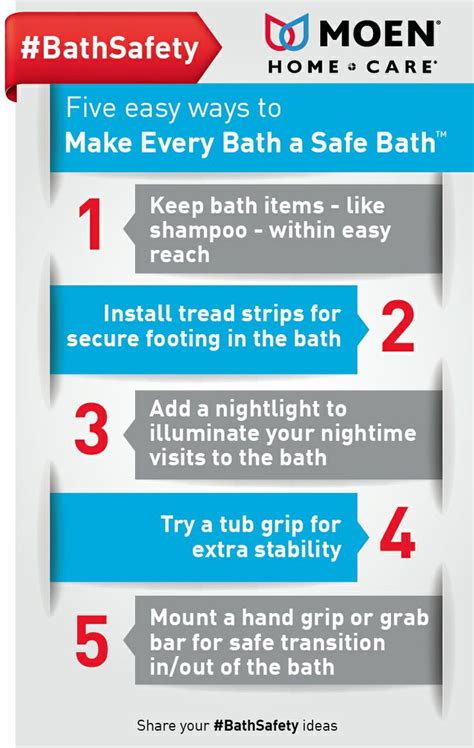 bathroom safety tips 11 best images about moen infographics on pinterest
