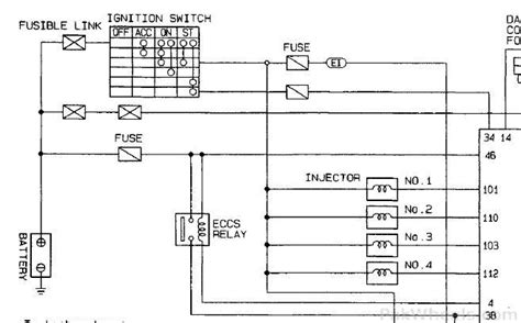 ecu pinout diagrams nissan 26 wiring diagram images