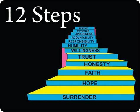the 4 step plan the recovering it all s guide to recovery books how the alcoholics anonymous 12 step program of recovery