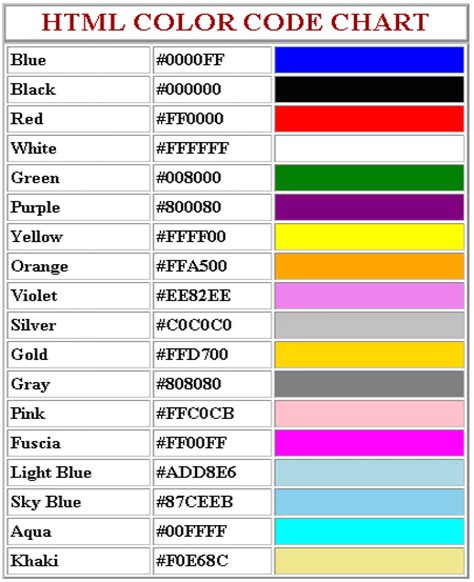 color codes html html colors