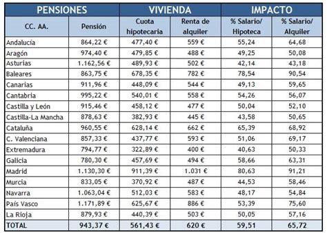 calendario 2016 en aguascalientes pago pension y jubilacion del imss pago jubilacion y pension calendario de cobro de