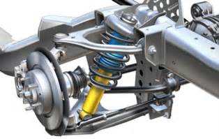 Car Shocks Noise What Keeps Your Vehicle Stable All About Automotive