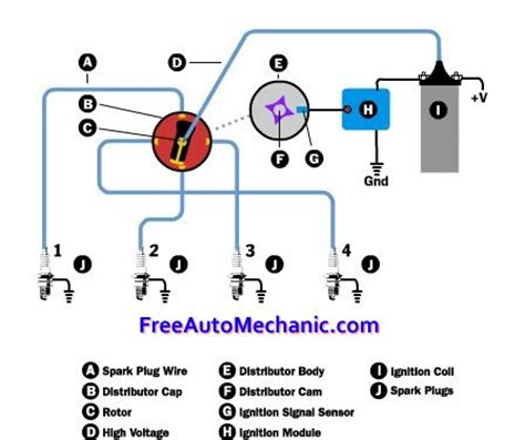 car ignition system freeautomechanic