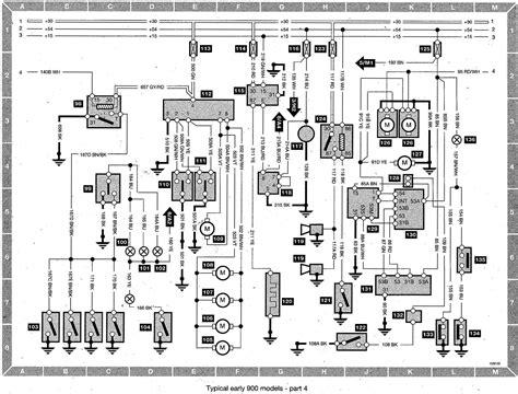 wiring diagrams saab c900 for wiring diagram