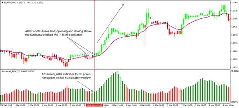 advanced swing trading pdf advanced forex trading strategies pdf london time sydney