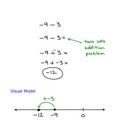 How to add and subtract positive and negative numbers example 1