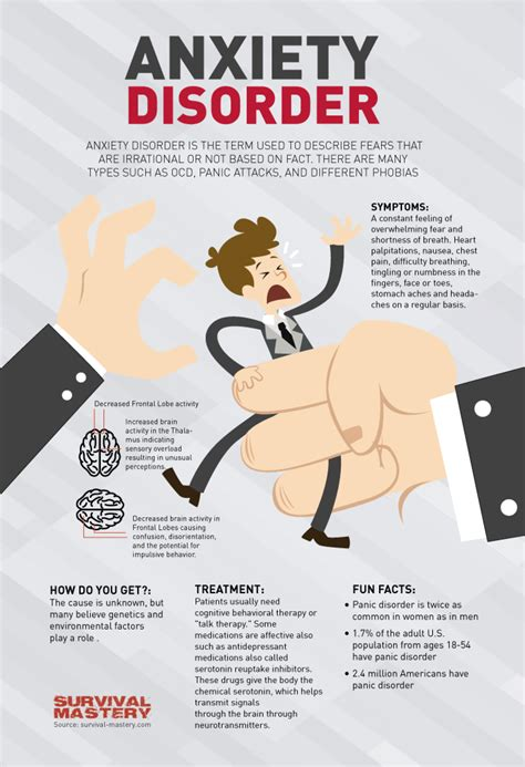 anxiety symptoms anxiety disorder infographic visual ly