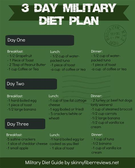 3 Day Carb Detox Meal Plan by 17 Best Ideas About 3day Diet On 3
