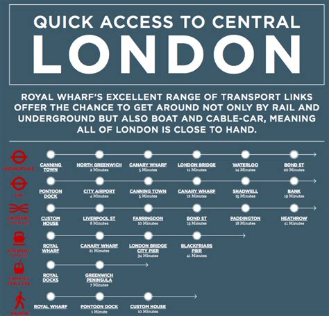 thames barrier fact sheet royal wharf london by oxley propertyfactsheet