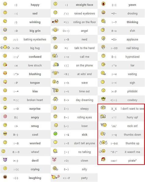 android emoticons list android emoticons