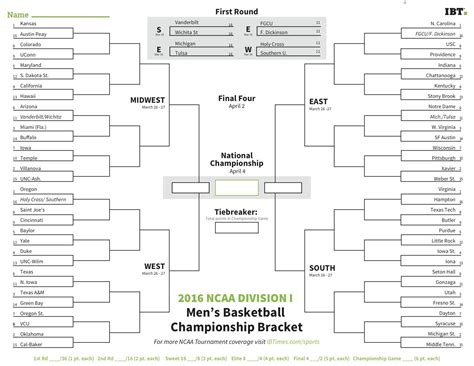 march madness printable bracket 2016 office pool document