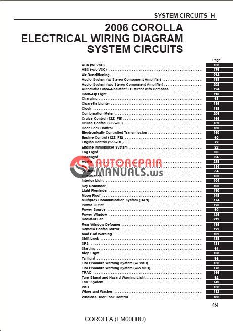 auto repair manual free download 2006 toyota 4runner parking system toyota corolla 2006 repair manual auto repair manual forum heavy equipment forums download