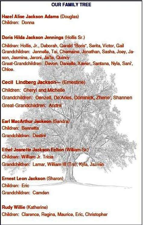 history and genealogy of a branch of the weaver family classic reprint books family tree jackson family tree