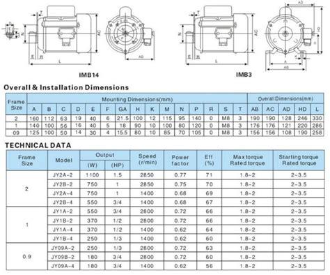start capacitor size chart 28 yl90l2 electric motor wiring diagram mingdong series single phase ac electric motor