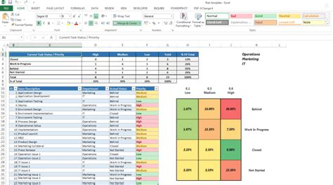 Excel Risk Template Excel Dashboards Excel Dashboards Pinterest Microsoft Excel And Risk Management Dashboard Template Excel