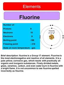 Number Of Protons Of Fluorine Hydrogen Elements Number Of Protons 1 Neutrons 0