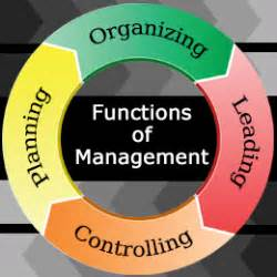 Four Functions Of Management Essay by Functions Of Management Essay That Allows A Company To
