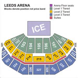 Leeds Arena Floor Plan by Image Gallery Leeds Arena Seating Plan