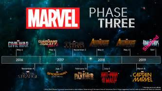 Marvel Release Dates Marvel Studios Starloggers